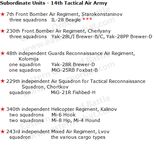 Sovie 14th Tactical Air Army Order og Battle in 1973