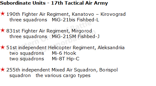 Soviet Kiev Military District's Air Forces Order of Battle in 1978