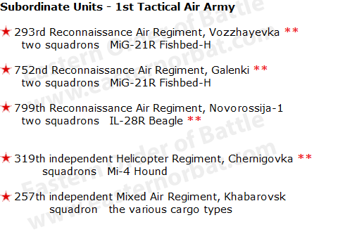 Soviet 1st Tactical Air Army Order of Battle in 1968