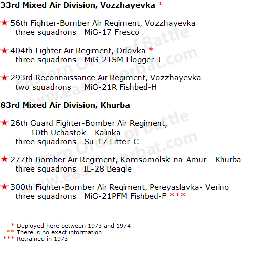 Soviet 1st Tactical Air Army Order of Battle in 1973