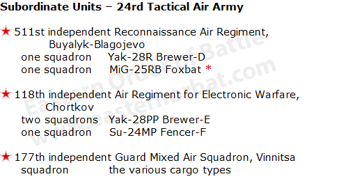 oviet 24th Tactical Air Army order of battle