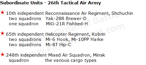 Soviet Belorussian Military District's 26th Tactical Air Army order of battle in 1973