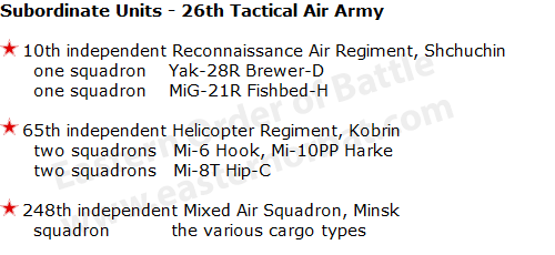 Soviet Belorussian Military District's 26th Tactical Air Army order of battle in 1978