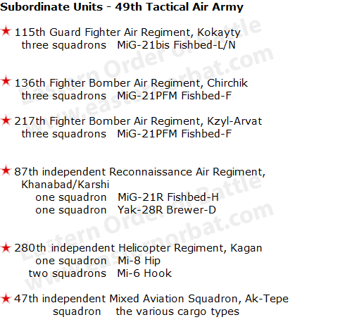 Soviet Air Force 49th Tactical Air Army order of battle in 1978