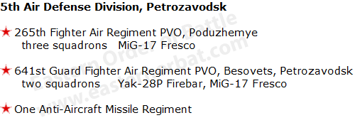 Soviet 5th Air Defense Division, Petrozavodsk