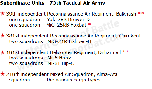 Soviet 73rd Tactical Air Army order of battle in 1978