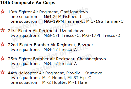 Bulgarian Air Force order of battle in 1973