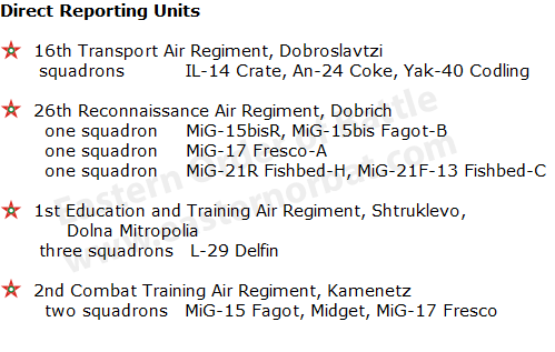 People's Republic of Bulgarian Air Force order of battle in 1978