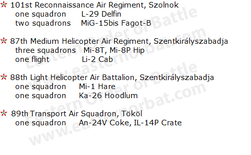 Hungarian Army Aviation order of battle in 1973