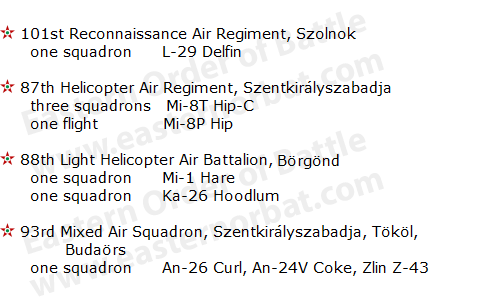Hungarian Army Aviation order of battle in 1978