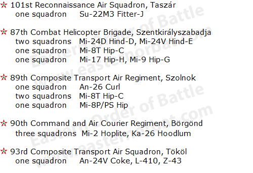 Hungarian Army Aviation order of battle in 1988