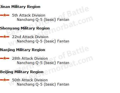 PLAAF's Nanchang Q-5 Fantan's Order of Battle