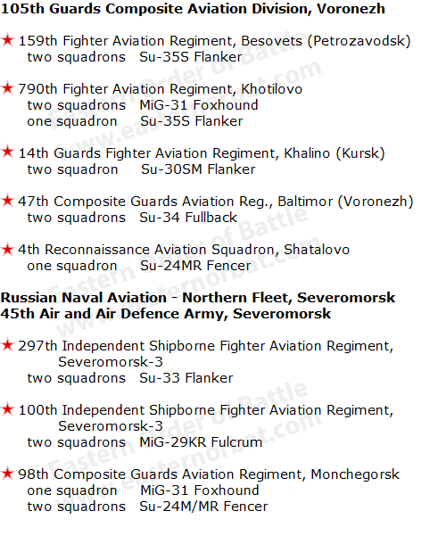 Russian Air Force Western Military District order of battle