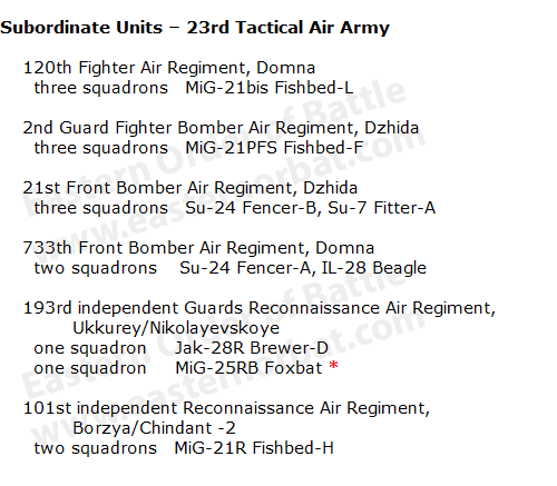 Soviet 23rd Tactical Air Army order of battle in 1978
